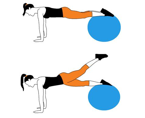 Plank na pilates lopti